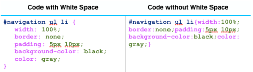 Using white space in code